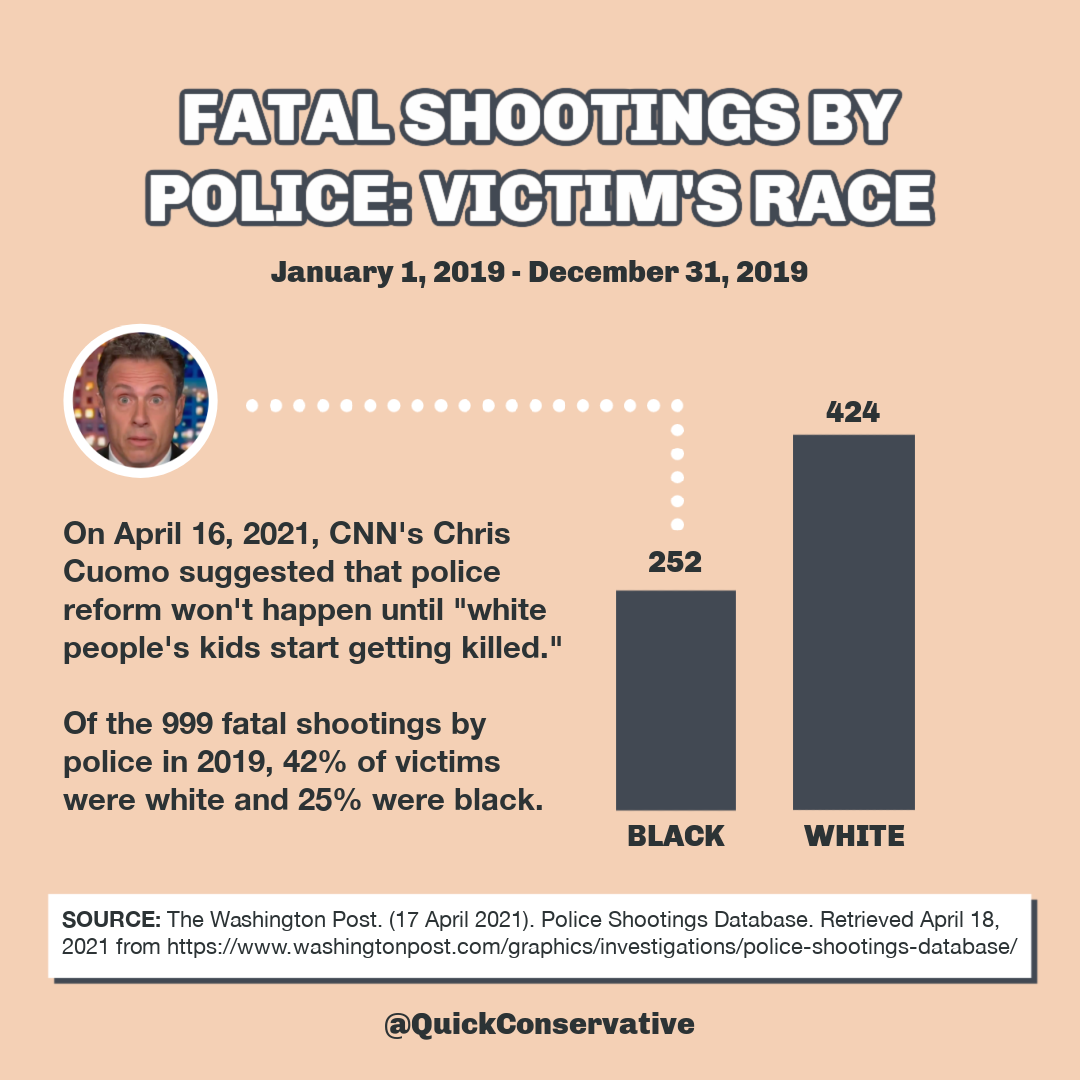 Fatal Shootings by Police Chris Cuomo