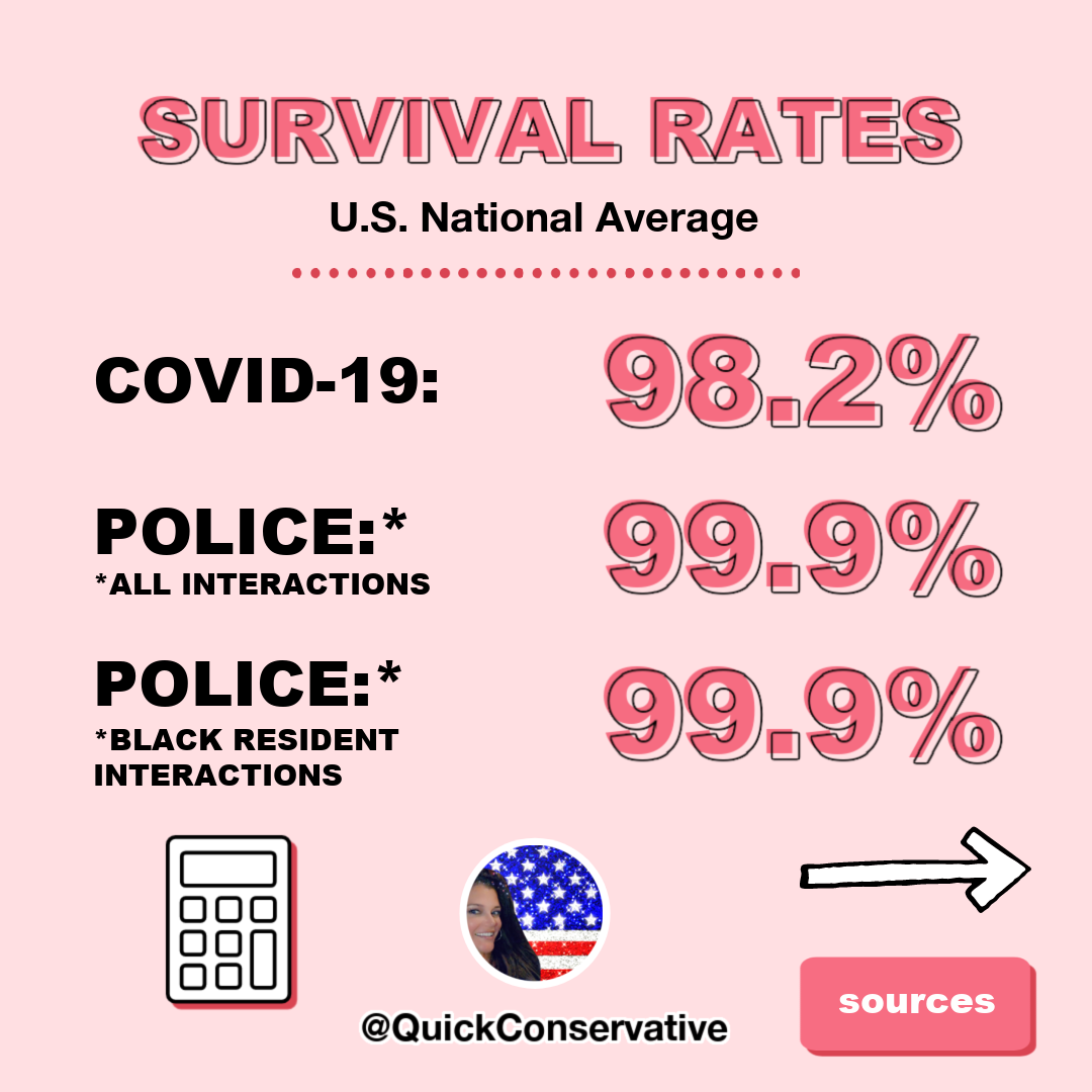 COVID and Police Survival Rates